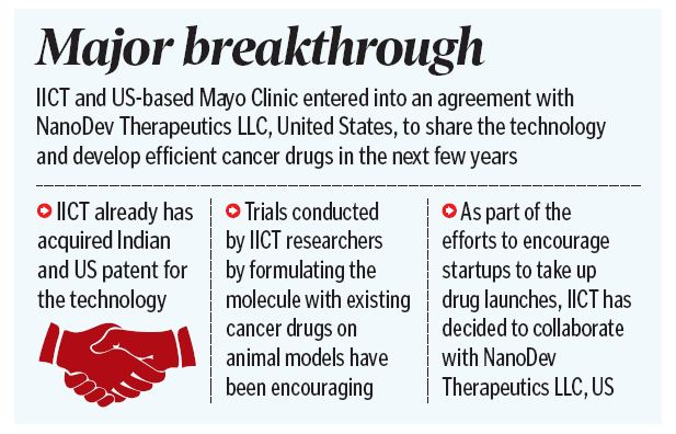 New hope for cancer cure