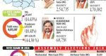 Massive vote swing puts TRS in enviable position