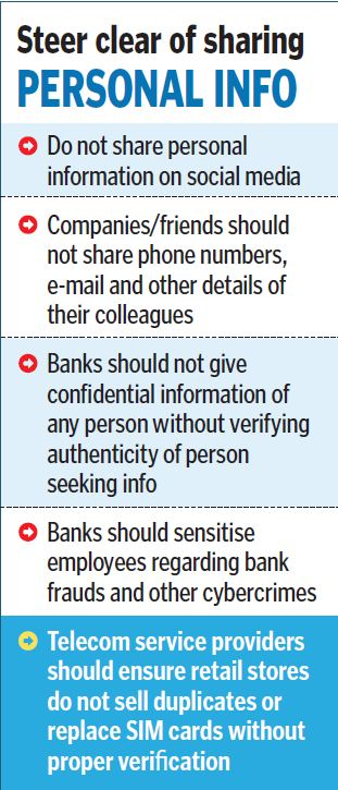 Hyderabad: Gang impersonates dead to cheat banks