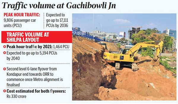 Hyderabad: Works on Shilpa Layout flyover take off